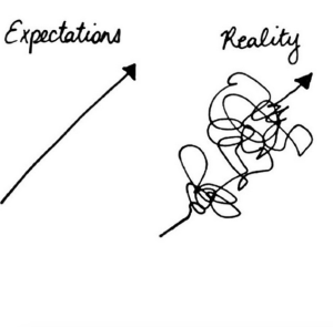 Expectations-vs-reality_Daily-inspiration.png